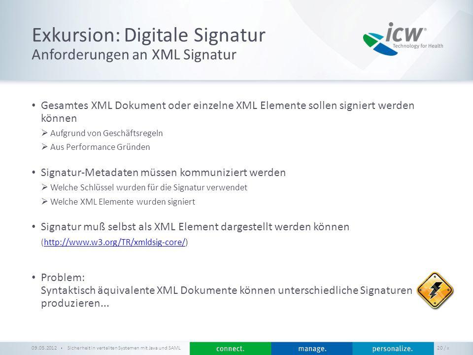 / x Exkursion: Digitale Signatur Sicherheit in verteilten Systemen mit Java und SAML 20 Anforderungen an XML Signatur 09.05.2012 Gesamtes XML Dokument
