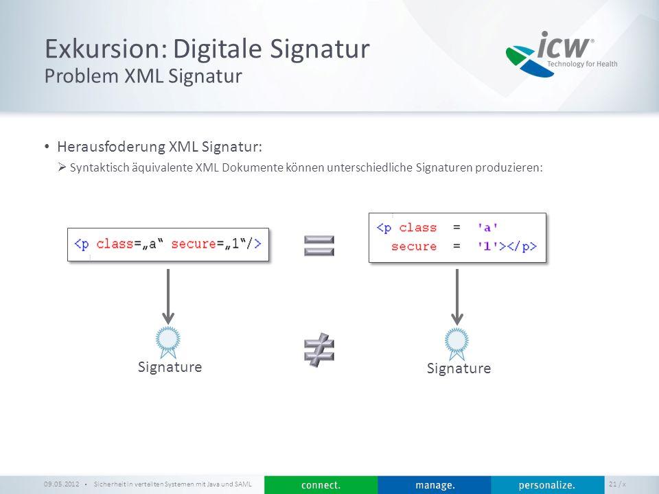 / x Exkursion: Digitale Signatur Sicherheit in verteilten Systemen mit Java und SAML 21 Problem XML Signatur 09.05.2012 Herausfoderung XML Signatur: S