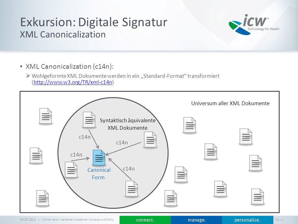 / x Exkursion: Digitale Signatur Sicherheit in verteilten Systemen mit Java und SAML 22 XML Canonicalization 09.05.2012 XML Canonicalization (c14n): W