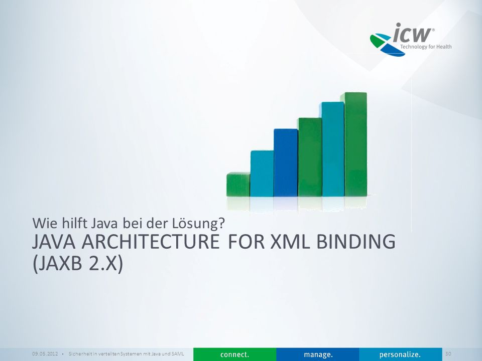 / x JAVA ARCHITECTURE FOR XML BINDING (JAXB 2.X) Wie hilft Java bei der Lösung? 09.05.2012Sicherheit in verteilten Systemen mit Java und SAML 30