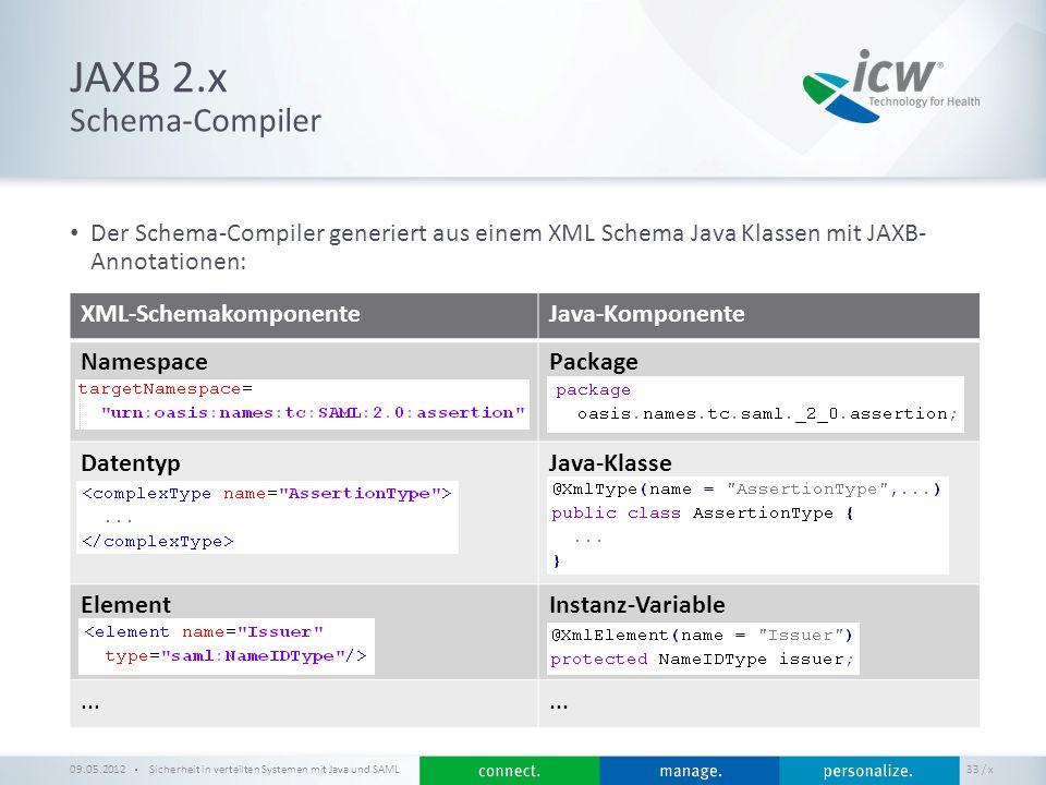 / x JAXB 2.x Sicherheit in verteilten Systemen mit Java und SAML 33 Schema-Compiler 09.05.2012 Der Schema-Compiler generiert aus einem XML Schema Java