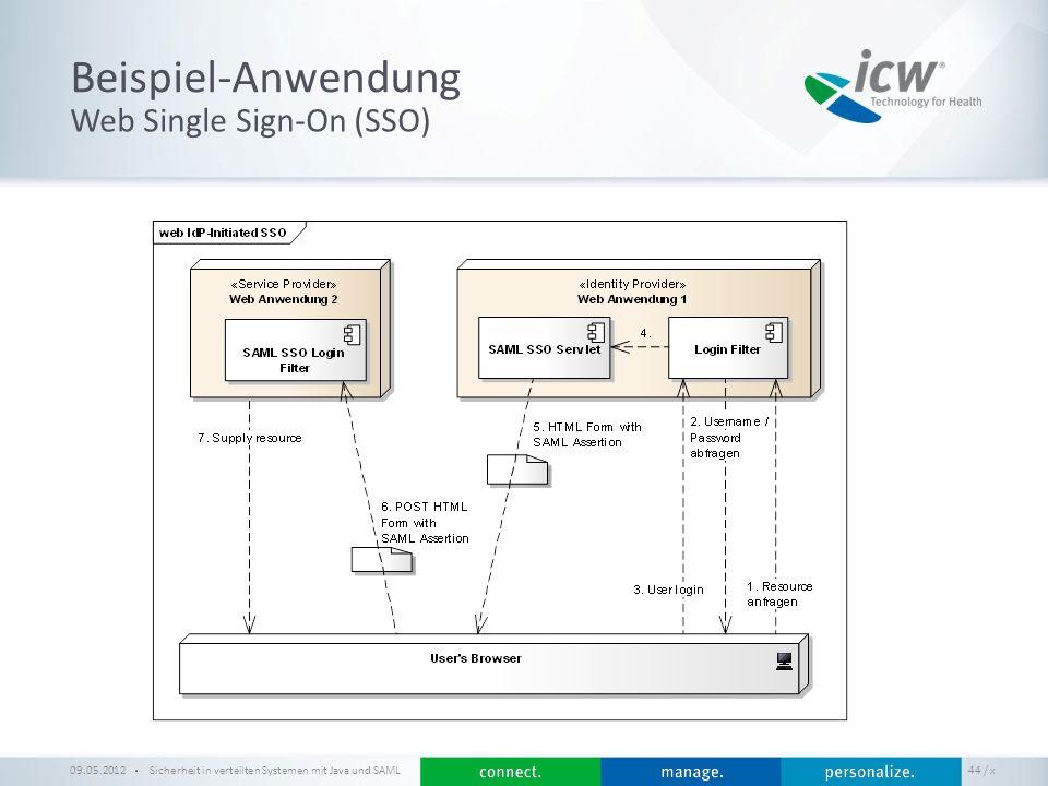 / x Beispiel-Anwendung Sicherheit in verteilten Systemen mit Java und SAML 44 Web Single Sign-On (SSO) 09.05.2012