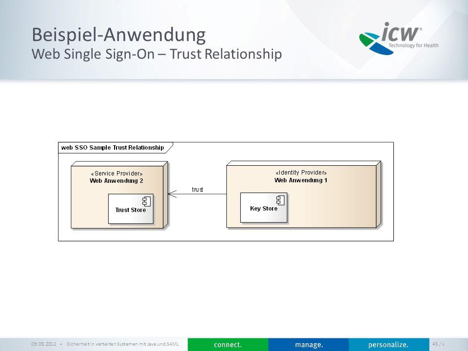 / x Beispiel-Anwendung Sicherheit in verteilten Systemen mit Java und SAML 45 Web Single Sign-On – Trust Relationship 09.05.2012