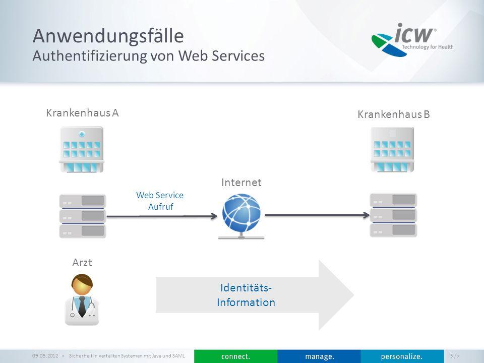 Anwendungsfälle 09.05.2012Sicherheit in verteilten Systemen mit Java und SAML 5 Authentifizierung von Web Services Web Service Aufruf Krankenhaus B Id