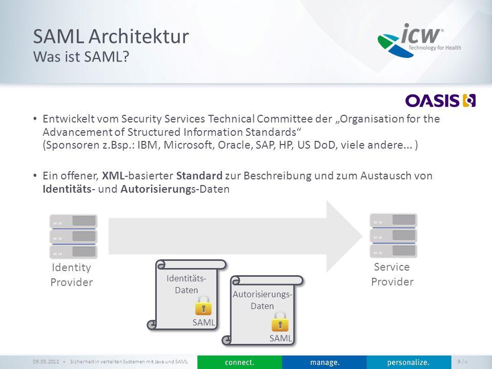 / x SAML Architektur 09.05.2012Sicherheit in verteilten Systemen mit Java und SAML 10 Assertion Issuer Subject Conditions AuthnStatement Signature Der Aussteller (Issuer) versichert, daß der Eigentümer (Subject) dieser Assertion sich mit einem Password erfolgreich authentifiziert hat (AuthnStatement).