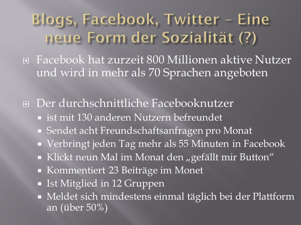 Facebook Nutzerzahlen nach Geschlecht in Deutschland (allfacebook.de) Männlich2.016.7602.838.340 3.295.560 16,11% Weiblich2.152.2002.964.160 3.362.000 13,42% Juli Januar Februar Facebook Nutzerzahlen nach Alter in Deutschland (allfacebook.de)