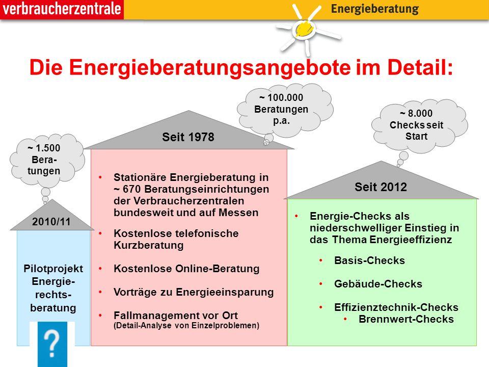Die Energieberatungsangebote im Detail: Seit 1978 Stationäre Energieberatung in ~ 670 Beratungseinrichtungen der Verbraucherzentralen bundesweit und a