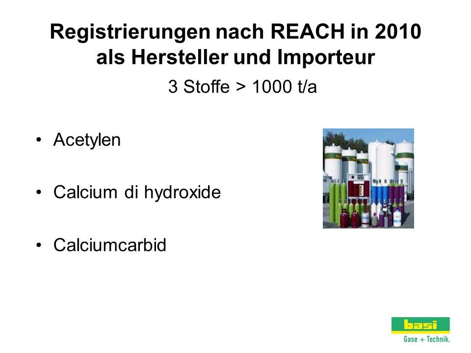 Registrierungen nach REACH in 2010 als Hersteller und Importeur 3 Stoffe > 1000 t/a Acetylen Calcium di hydroxide Calciumcarbid