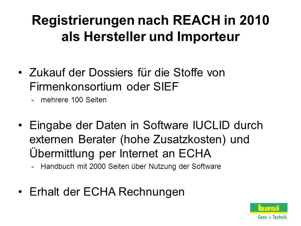 Registrierungen nach REACH in 2010 als Hersteller und Importeur Zukauf der Dossiers für die Stoffe von Firmenkonsortium oder SIEF -mehrere 100 Seiten