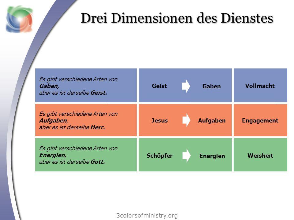 Drei Dimensionen des Dienstes 3colorsofministry.org Es gibt verschiedene Arten von Gaben, aber es ist derselbe Geist. Es gibt verschiedene Arten von A