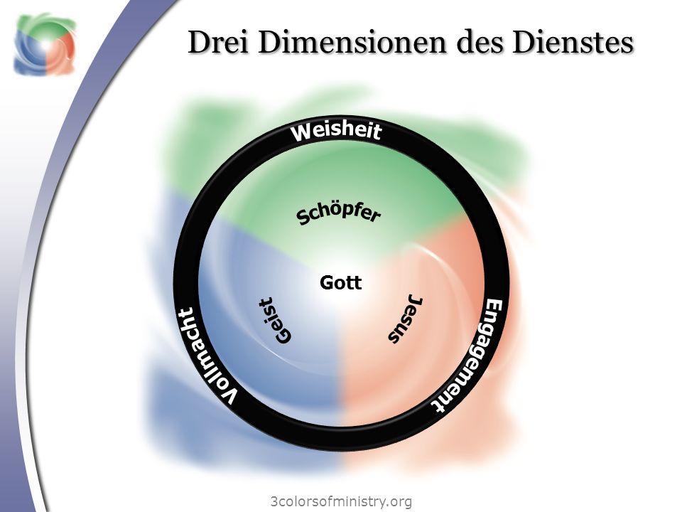 3colorsofministry.org Drei Dimensionen des Dienstes Gaben Voll- macht Aufgaben Engage- ment