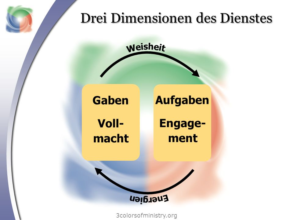 Drei Dimensionen des Dienstes 3colorsofministry.org Darum lassen wir...