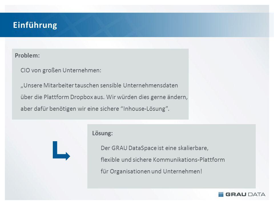 Einführung Problem: CIO von großen Unternehmen: Unsere Mitarbeiter tauschen sensible Unternehmensdaten über die Plattform Dropbox aus.