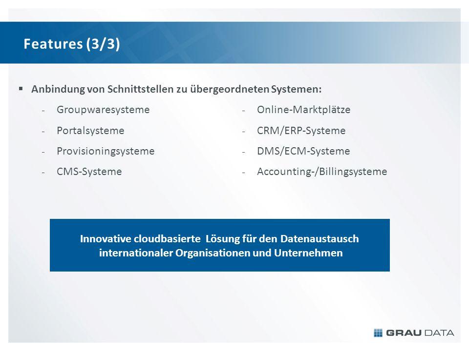 Features (3/3) Groupwaresysteme Portalsysteme Provisioningsysteme CMS-Systeme Anbindung von Schnittstellen zu übergeordneten Systemen: Online-Marktplätze CRM/ERP-Systeme DMS/ECM-Systeme Accounting-/Billingsysteme Innovative cloudbasierte Lösung für den Datenaustausch internationaler Organisationen und Unternehmen