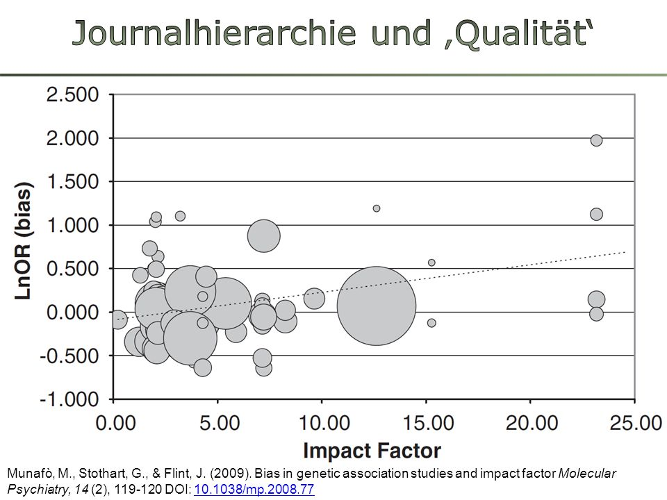 Munafò, M., Stothart, G., & Flint, J. (2009). Bias in genetic association studies and impact factor Molecular Psychiatry, 14 (2), 119-120 DOI: 10.1038