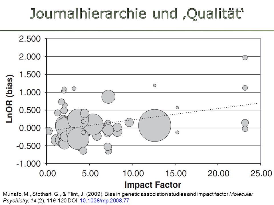 Brembs, B., Button, K., & Munafò, M.(2013). Deep impact: unintended consequences of journal rank.