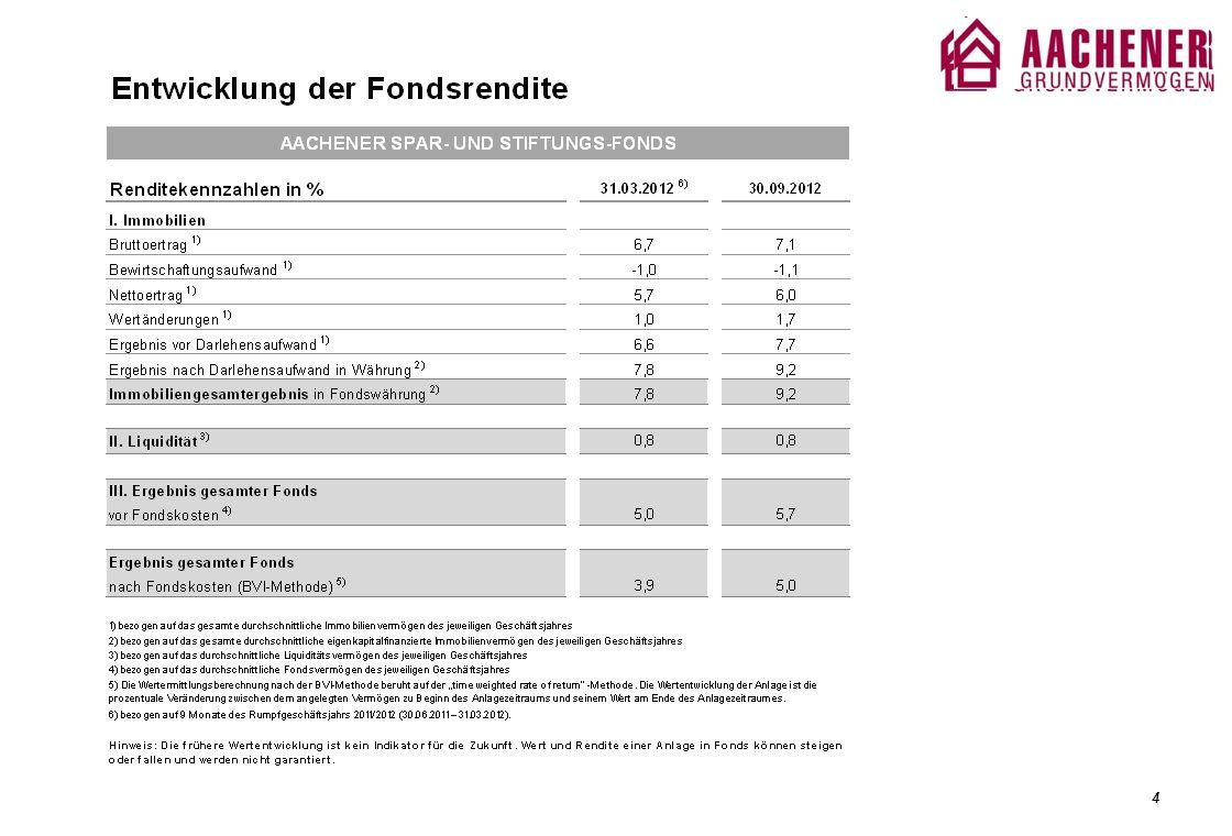 Für weitere Informationen wenden Sie sich bitte an: Ulrich Fiege Leiter der Anlegerbetreuung Stiftungsmanager (DSA) AACHENER GRUNDVERMÖGEN Kapitalanlagegesellschaft mbH Oppenheimstr.