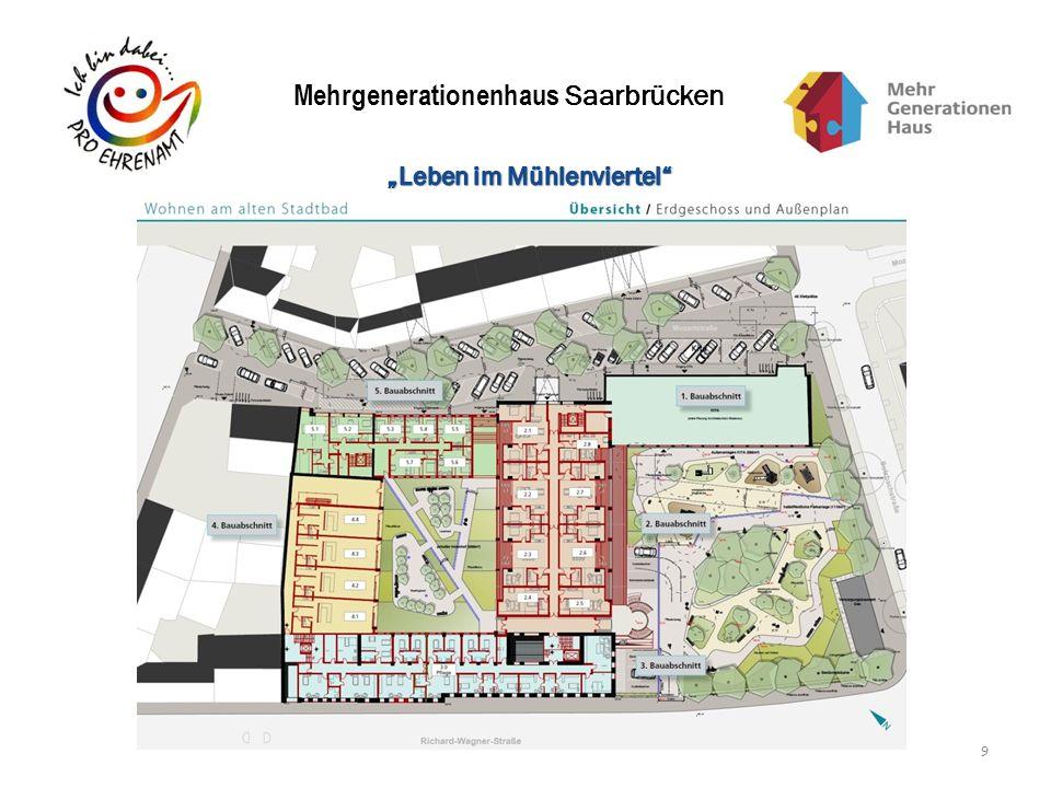 Mehrgenerationenhaus Saarbrücken 9