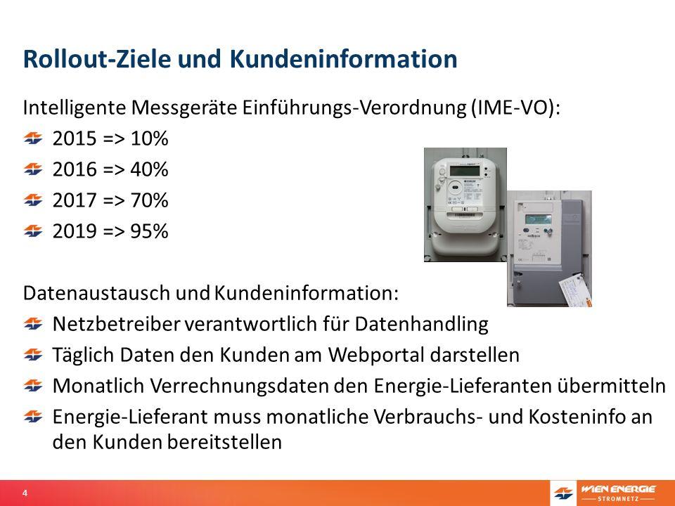 4 Rollout-Ziele und Kundeninformation Intelligente Messgeräte Einführungs-Verordnung (IME-VO): 2015 => 10% 2016 => 40% 2017 => 70% 2019 => 95% Datenau