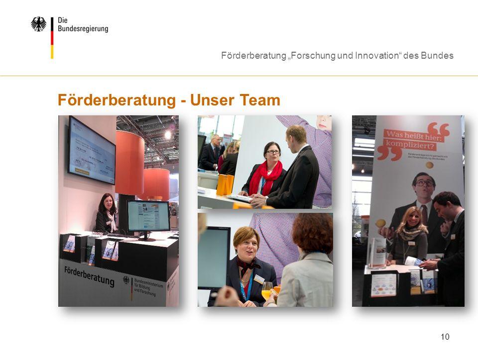 Förderberatung Forschung und Innovation des Bundes 10 Förderberatung - Unser Team