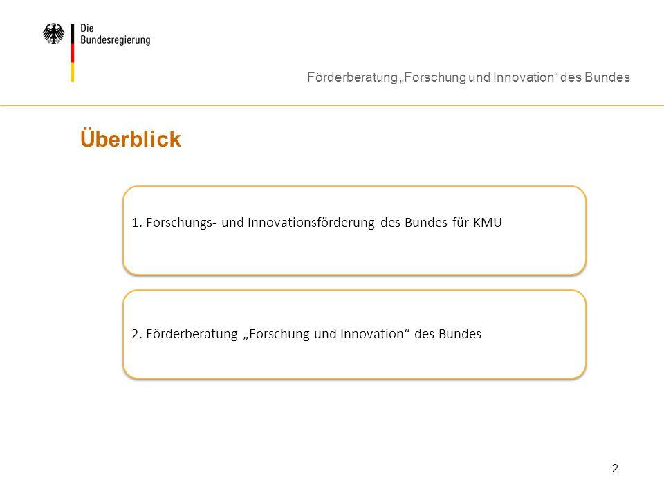 Förderberatung Forschung und Innovation des Bundes 2 Überblick 1.