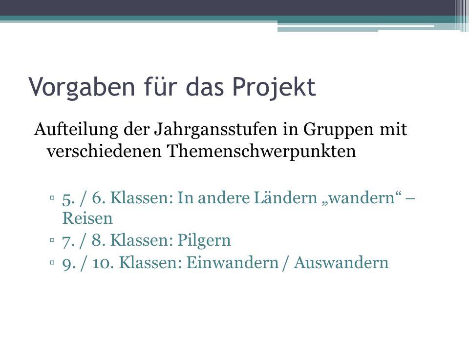 Vorgaben für das Projekt Aufteilung der Jahrgansstufen in Gruppen mit verschiedenen Themenschwerpunkten 5. / 6. Klassen: In andere Ländern wandern – R