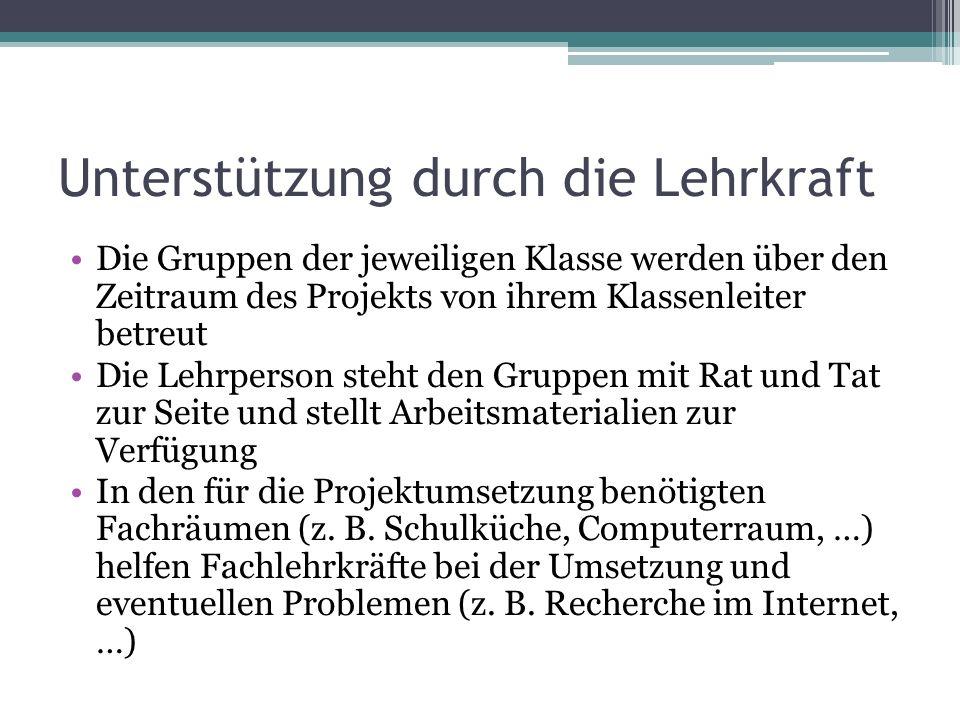 Themenbereich Auswanderung / Einwanderung Bildung von Gruppen, die sich entweder mit dem Einwandern oder Auswandern beschäftigen Mögliche Umsetzung in der Gruppe: Ein Tag als Muslima in Deutschland – Selbstversuch.