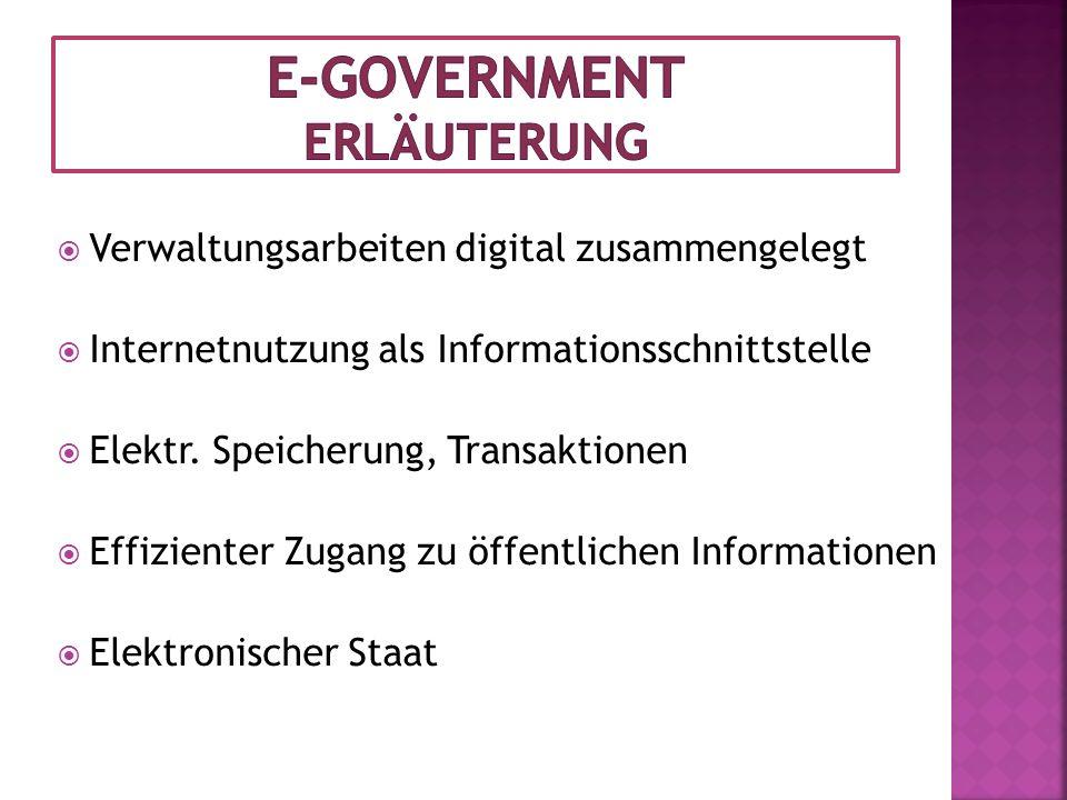Digitale Informationstechniken Digitale Kommunikationstechniken Öffentlichen Verwaltungen Bürger Unternehmen