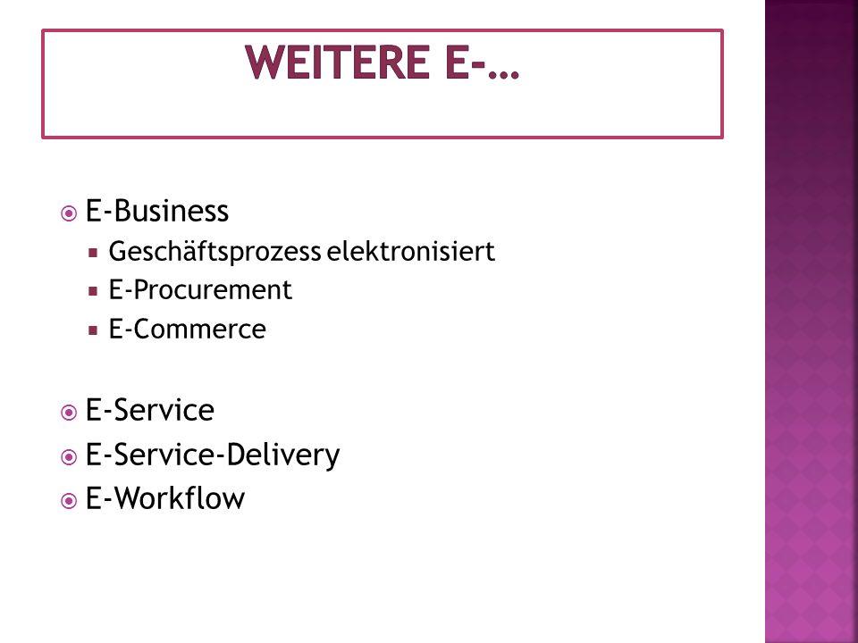 Verwaltungsarbeiten digital zusammengelegt Internetnutzung als Informationsschnittstelle Elektr.