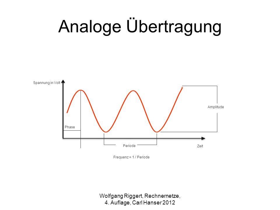 Analoge Übertragung Zeit Spannung in Volt Amplitude Periode Frequenz = 1 / Periode Phase Wolfgang Riggert, Rechnernetze, 4. Auflage, Carl Hanser 2012