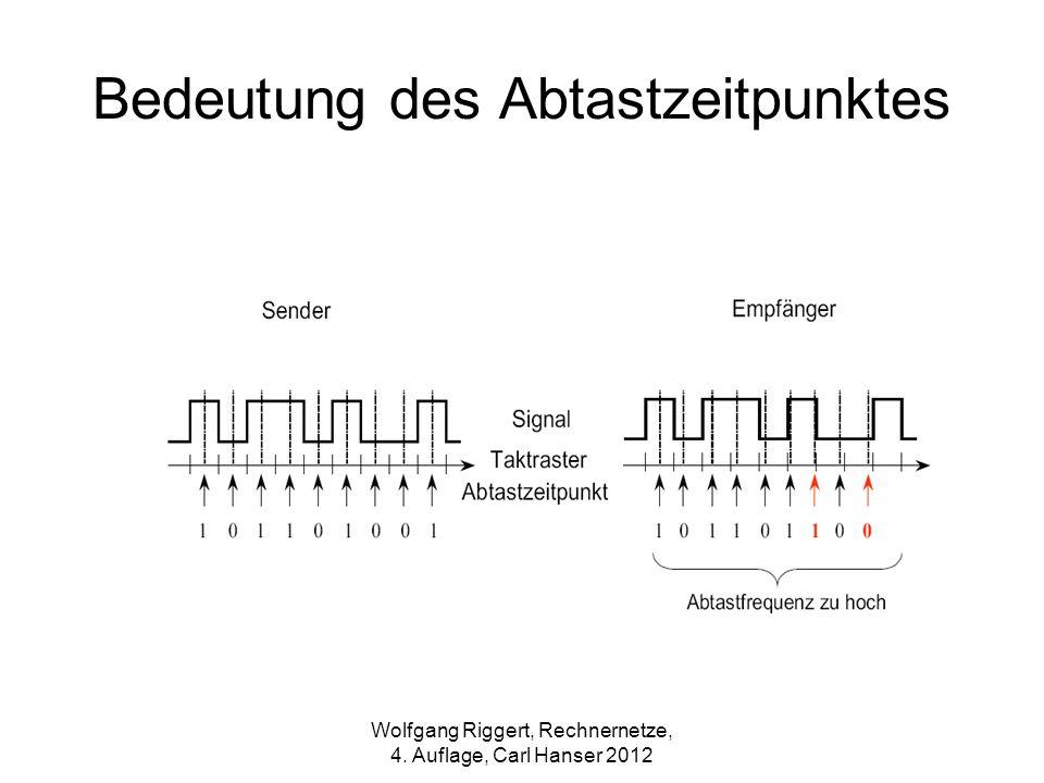 Bedeutung des Abtastzeitpunktes Wolfgang Riggert, Rechnernetze, 4. Auflage, Carl Hanser 2012