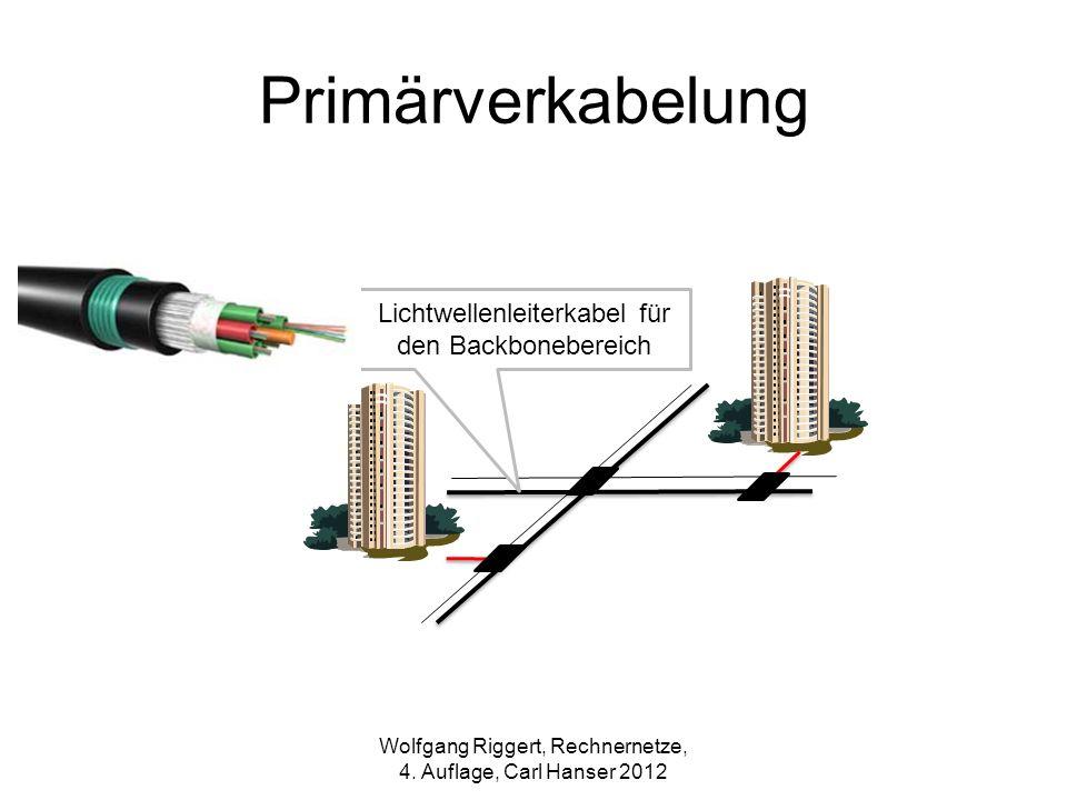 Primärverkabelung Lichtwellenleiterkabel für den Backbonebereich Wolfgang Riggert, Rechnernetze, 4. Auflage, Carl Hanser 2012
