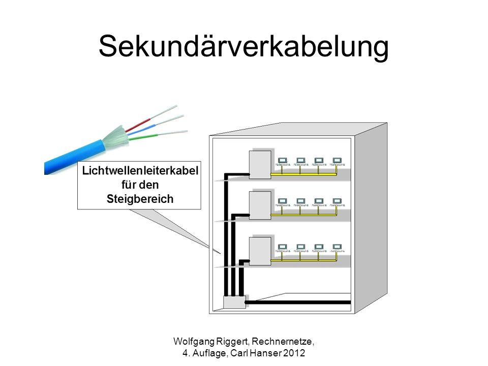 Sekundärverkabelung Wolfgang Riggert, Rechnernetze, 4. Auflage, Carl Hanser 2012