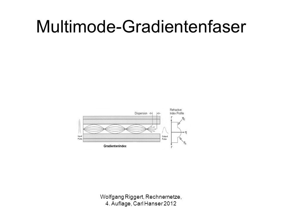 Multimode-Gradientenfaser Wolfgang Riggert, Rechnernetze, 4. Auflage, Carl Hanser 2012