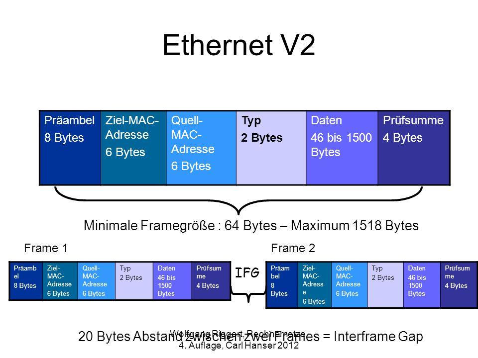Ethernet V2 Präamb el 8 Bytes Ziel- MAC- Adresse 6 Bytes Quell- MAC- Adresse 6 Bytes Typ 2 Bytes Daten 46 bis 1500 Bytes Prüfsum me 4 Bytes Minimale F