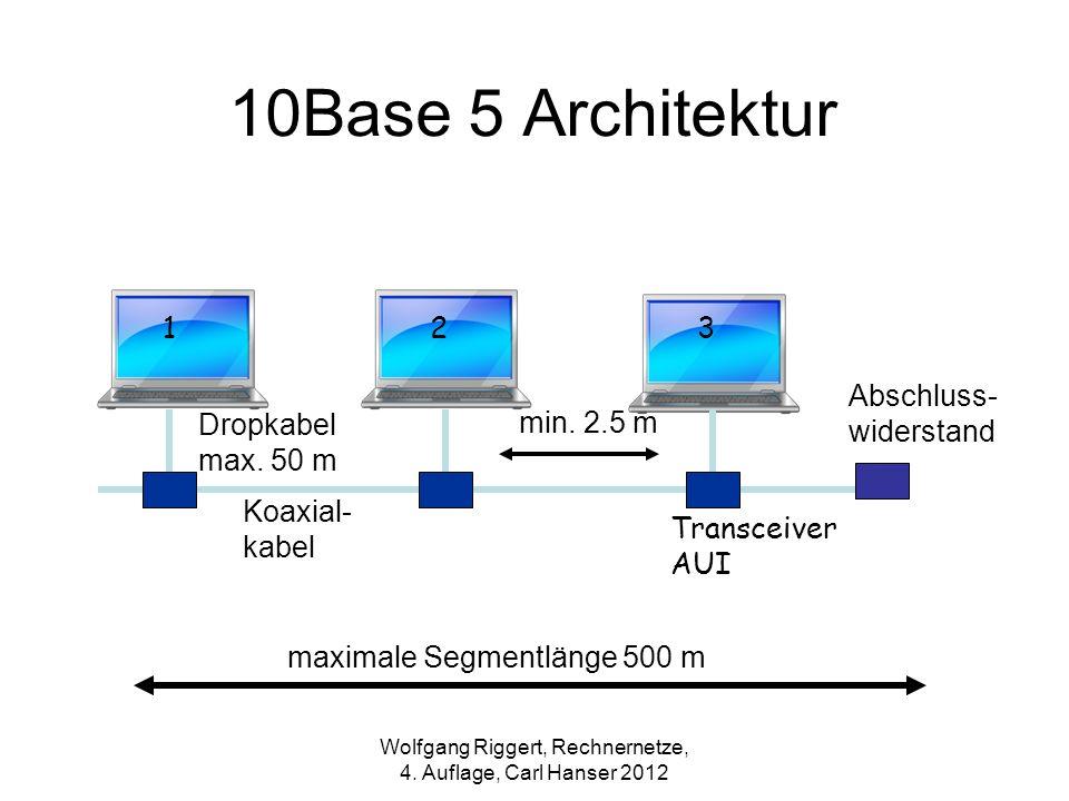 10Base 5 Architektur 123 Abschluss- widerstand Koaxial- kabel min. 2.5 m maximale Segmentlänge 500 m Dropkabel max. 50 m Transceiver AUI Wolfgang Rigg