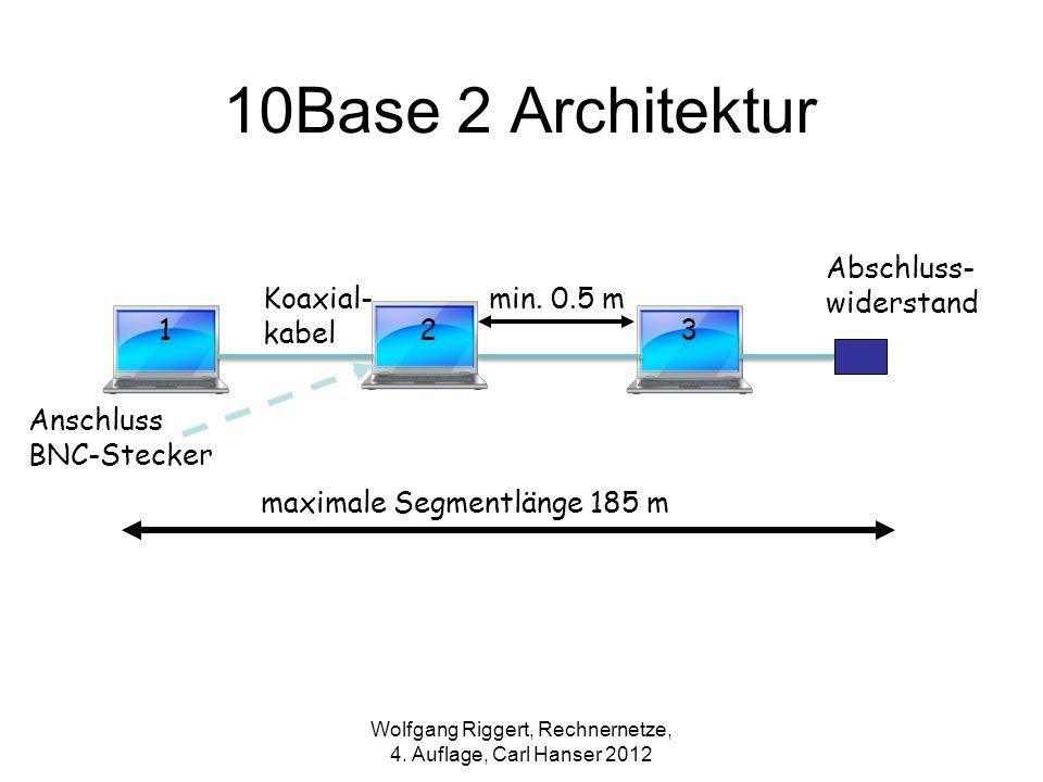 10Base 2 Architektur 123 Abschluss- widerstand Koaxial- kabel min. 0.5 m maximale Segmentlänge 185 m Anschluss BNC-Stecker Wolfgang Riggert, Rechnerne