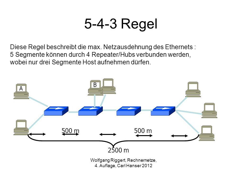 5-4-3 Regel Diese Regel beschreibt die max. Netzausdehnung des Ethernets : 5 Segmente können durch 4 Repeater/Hubs verbunden werden, wobei nur drei Se