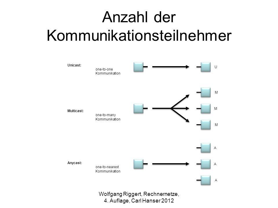 Philosophenmodell mit drei Schichten Philosophenschicht Übersetzerschicht Technikschicht – reale Übertragung Wolfgang Riggert, Rechnernetze, 4.