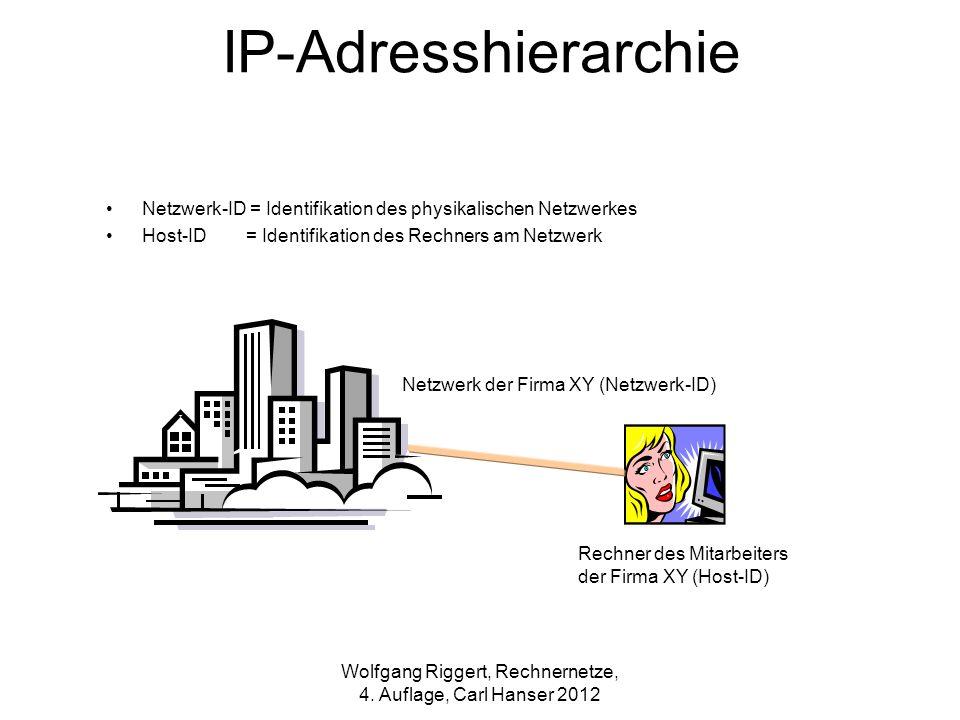 IP-Adresshierarchie Netzwerk-ID = Identifikation des physikalischen Netzwerkes Host-ID = Identifikation des Rechners am Netzwerk Netzwerk der Firma XY