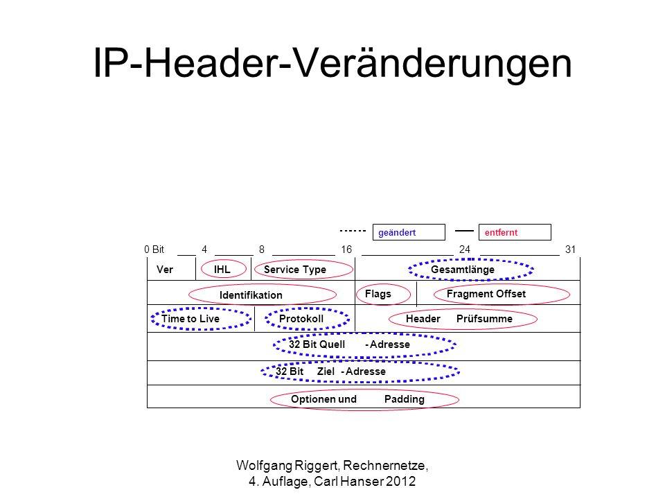 IP-Header-Veränderungen 0 Bit31 VerIHLGesamtlänge FlagsFragment Offset 32 Bit Quell-Adresse 32 BitZiel-Adresse 482416 Service Type Optionen undPadding