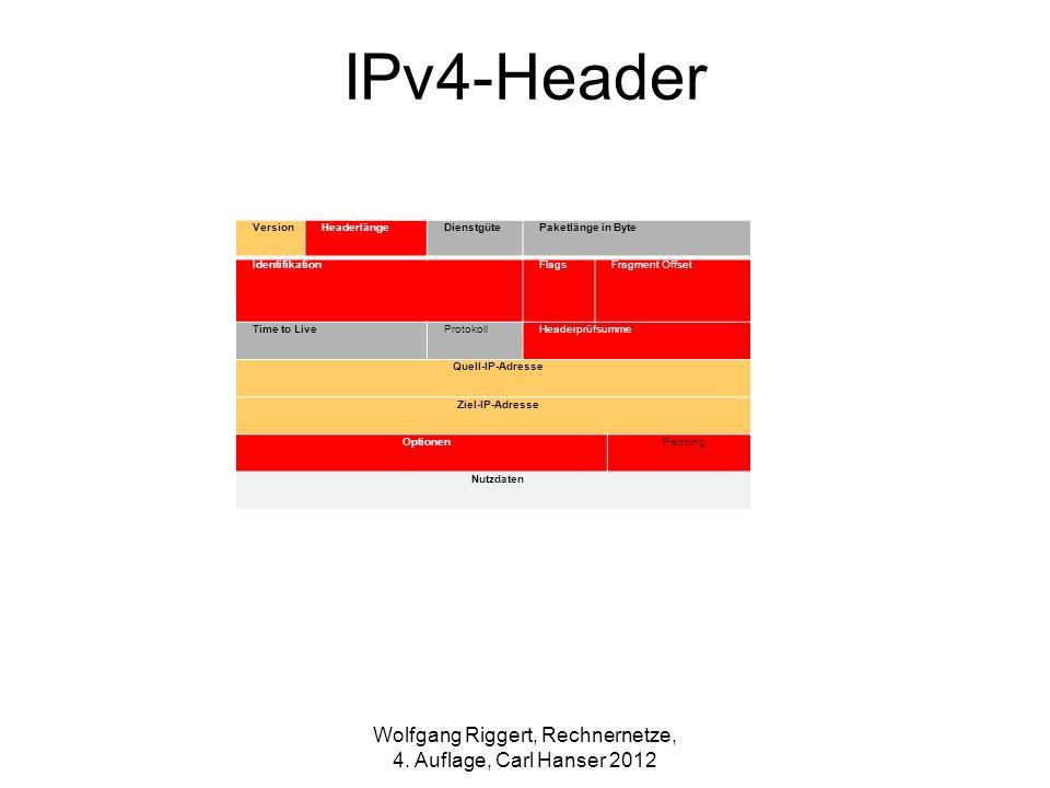 VersionHeaderlängeDienstgütePaketlänge in Byte IdentifikationFlagsFragment Offset Time to LiveProtokollHeaderprüfsumme Quell-IP-Adresse Ziel-IP-Adress