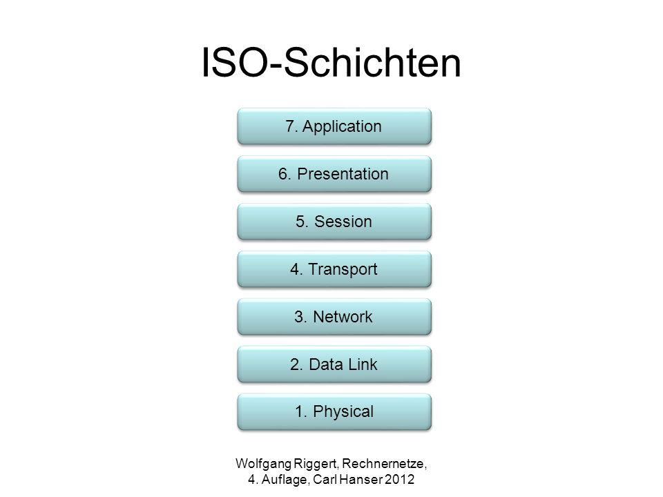 TCP-Verbindungsaufbau SYN (Kann ich mit Dir sprechen?) SYN, ACK (Sicher, was gibts?) ACK, Daten (Gut, ich höre Dich, blabla..) FritzHanna Wolfgang Riggert, Rechnernetze, 4.