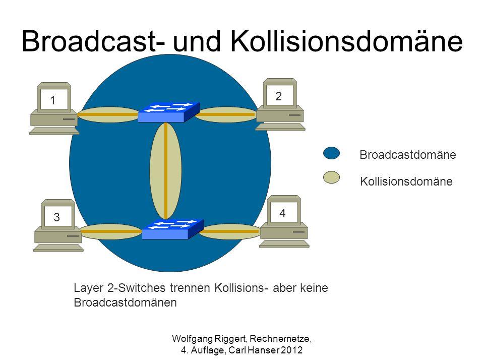 Broadcastdomäne Kollisionsdomäne 1 2 3 4 Layer 2-Switches trennen Kollisions- aber keine Broadcastdomänen Wolfgang Riggert, Rechnernetze, 4. Auflage,