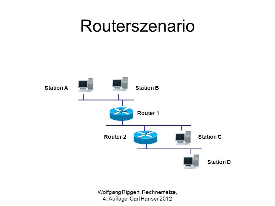 Router 1 2 Station AStation B Station C Station D Wolfgang Riggert, Rechnernetze, 4. Auflage, Carl Hanser 2012 Routerszenario