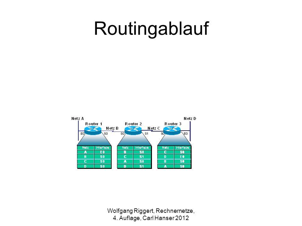 Routingablauf Wolfgang Riggert, Rechnernetze, 4. Auflage, Carl Hanser 2012