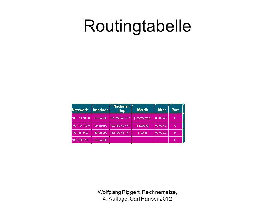 Routingtabelle Wolfgang Riggert, Rechnernetze, 4. Auflage, Carl Hanser 2012