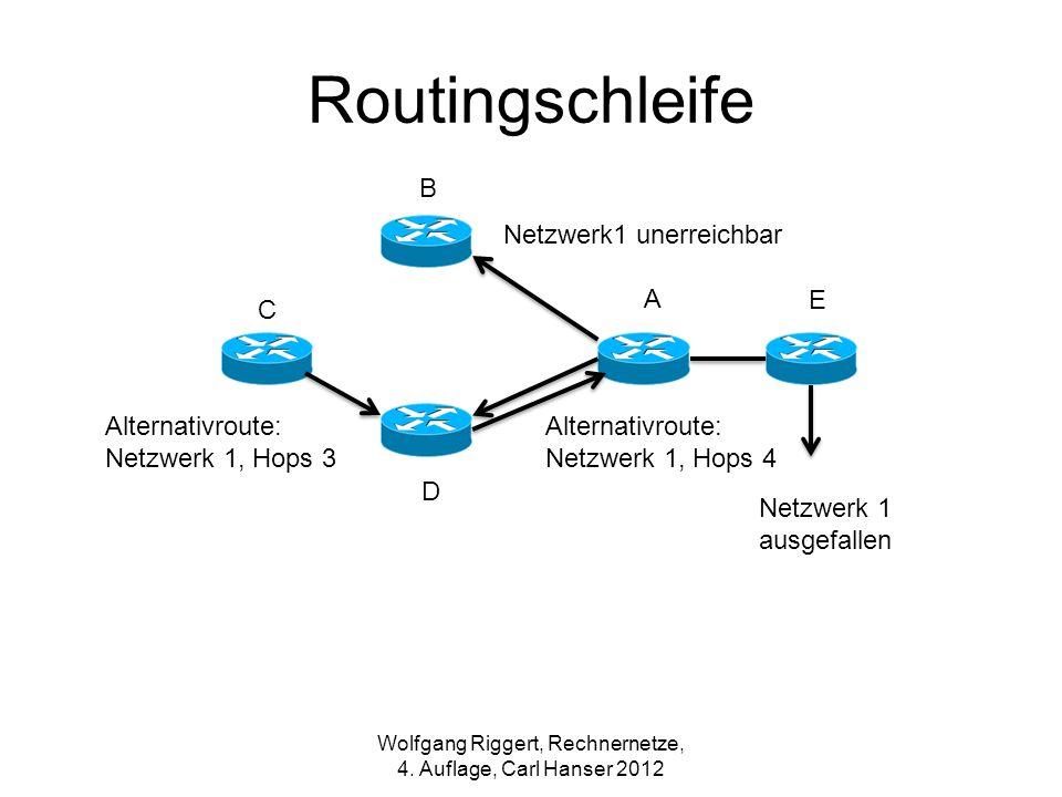 B C D A E Netzwerk1 unerreichbar Alternativroute: Netzwerk 1, Hops 3 Alternativroute: Netzwerk 1, Hops 4 Netzwerk 1 ausgefallen Wolfgang Riggert, Rech