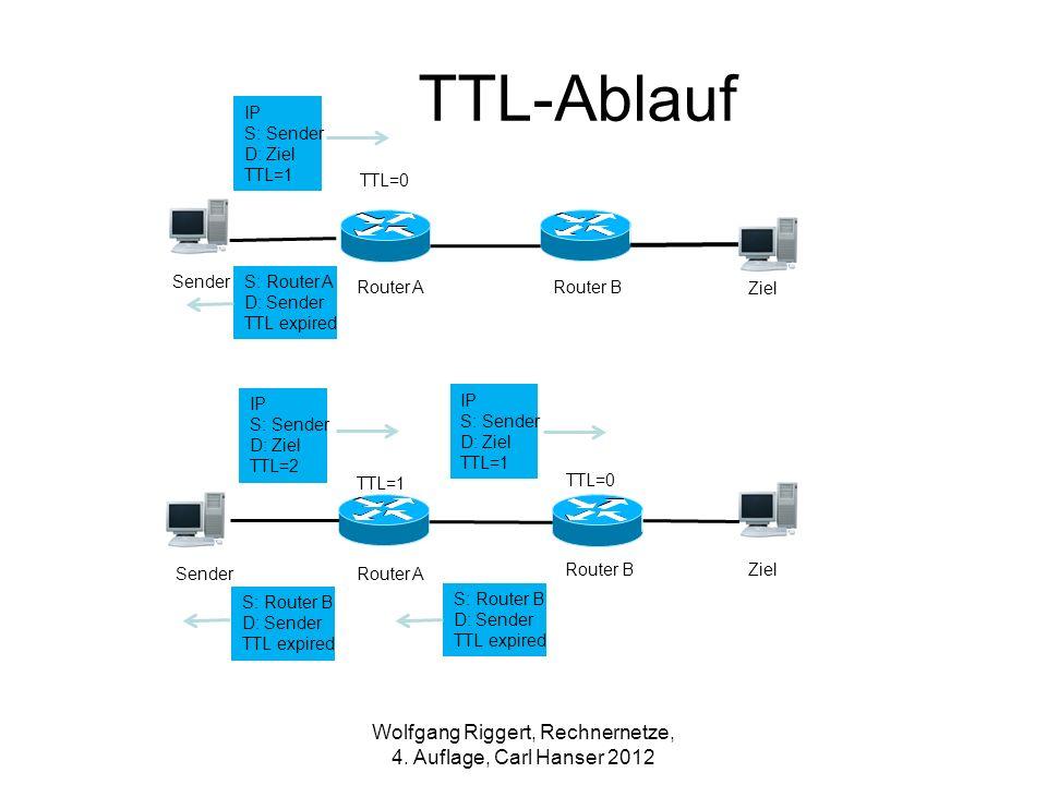 IP S: Sender D: Ziel TTL=1 S: Router A D: Sender TTL expired Sender Router A Router B Ziel SenderRouter A Router B Ziel TTL=0 TTL=1 IP S: Sender D: Zi
