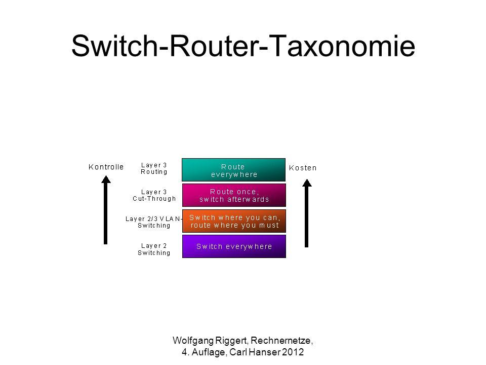 Switch-Router-Taxonomie Wolfgang Riggert, Rechnernetze, 4. Auflage, Carl Hanser 2012